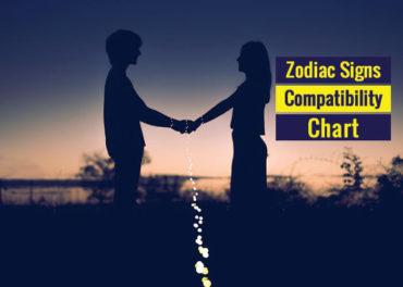 Zodiac Signs Compatibility Chart